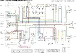 chopper wiring kit car wiring diagram download tinyuniverse co Mini Chopper Wire Diagram basic chopper wiring diagram with schematic pics 933x650 kz550 wiring harness car wiring diagram download tinyuniverse peace mini chopper wire diagram