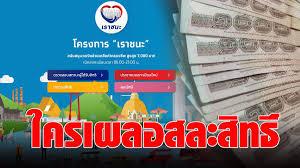 """คืนสิทธิ์ """"เราชนะ"""" ใครเผลอกดสละสิทธิ์ ลงทะเบียนรับ 7,000 บาทได้ที่กรุงไทย"""