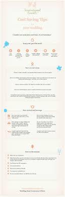 Best 25 Wedding Planning On A Budget Ideas On Pinterest