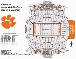 Clemson Memorial Stadium Seating Chart Seat Numbers Clemson Football Seating Chart Facebook Lay Chart