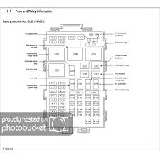 93 f150 fuse box diagram 93 f150 fuse box diagram 00 ford f150 fuse box diagram 15 even more photo