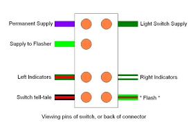 hazard switch indicators fault diagnosis defender forum the hazard switch in the off position