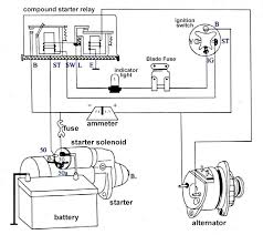 3 typical car starting system diagram t&x gm starter solenoid wiring diagram at Starter Wiring Diagram