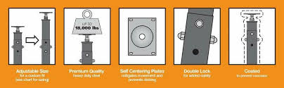 Tiger Vs Jack Chart Details About 3 Tiger Brand Adjustable Jack Post Support Column House Sagging Floor Basement