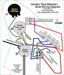 fender strat wiring diagrams kanvamath org fender stratocaster wiring diagram hss at Fender Stratocaster Wiring Schematic