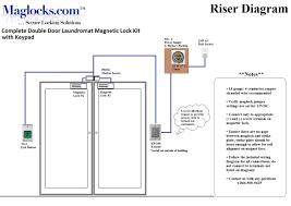 magnetic door lock wiring diagram Door Strike Wiring Diagram complete double door laundromat magnetic lock kit with keypad by electric door strike diode wiring diagram