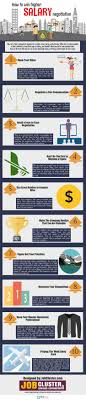 how to win your salary negotiation infographic higher salary negotiation
