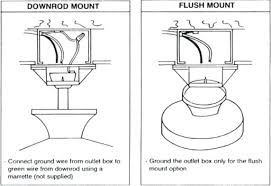 installation instructions mount flush ceiling fan low hanging wiring no ground wire best fans for ceilings
