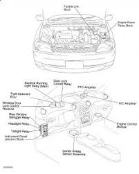 2002 toyota echo echo won't shift from park, no hazards, no Light Toyota Echo Fuse Box Location since you have more than one circuit failure common supply fuse is the alternator fuse and fusible link fuses and fusible links located under hood Toyota Corolla Fuse Box