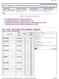 Ms Square Tube Weight Chart Pdf Piping Schedule Chart Pdf