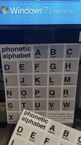 A spelling alphabet is a set of words used to stand for the letters of an alphabet in oral communication. New Mancy Memes Necroing Memes Youtubable Memes From Memes