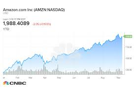 Morgan Stanley Jeff Bezos Amazon Shares Bring Muscle To