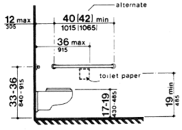 height for wall mounted toilet paper holder. height for wall mounted toilet paper holder