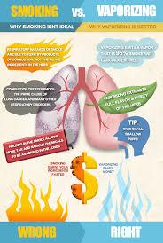 vaping vs smoking cigarettes
