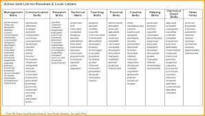 Action Verbs For Resumes Awesome Resume Action Verbs Synonyms Today Manual Guide Trends Sample