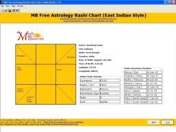 Free Rashi Chart Astrology Rashi Chart East Indian Style Free Download And