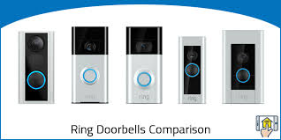 Ring Doorbell Comparison Chart 2019 Ring Doorbell Comparison Chart Overview Justclickappliances