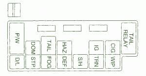 fuse box chevy tracker under the dash 2001 diagram guide fuse box chevy tracker under the dash 2001 diagram
