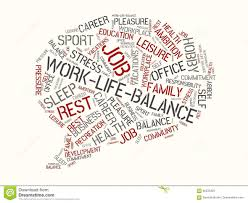 Simple Balances Word Cloud Different Words Assigned To Work Life Balance