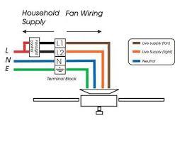 electrical wiring diagram chandelier best lighting inverter wiring diagram fresh maintained emergency rh releaseganji chandelier