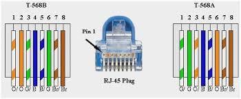 cat 5 cable wiring diagram pleasant cat5e cat6 wiring diagram 2017 cat 5 cable wiring diagram pleasant cat5e cat6 wiring diagram 2017 rj45 pinout diagrams cable