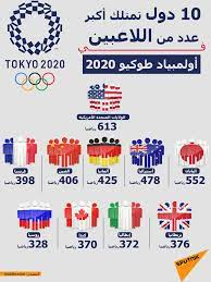 العرب في أولمبياد طوكيو.. 8 ميداليات بينها 3 ذهبيات - Sputnik Arabic