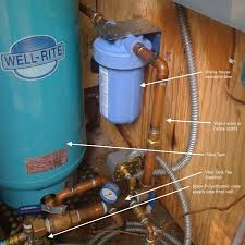 Whole Home Ro System Whole House Water Filter Cabin Diy