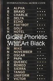 Its name in english is cue (pronounced /ˈkjuː/), plural cues. Giclee Phonetic Alphabet Wall Art Black Phonetic Alphabet Alphabet Wall Art Alphabet Charts