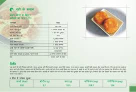 Hindi Recipes For Kidney Patient By Renal Care India