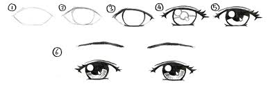 How To Draw Eyes Step By Step Anime By Drawing Eyes Step Step Drawing Group Fepaex