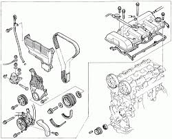 northstar wiring diagram auto electrical wiring diagram gm northstar engine diagrams performa dryer wiring diagram