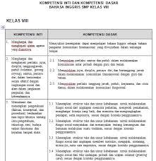 We did not find results for: Download Rpp Bahasa Inggris Kelas 8 Smp Mts Kurikulum 2013