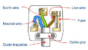 36 volt taylor dunn wiring diagram wiring diagram shrutiradio taylor dunn manual at Taylor Dunn Wiring Harness