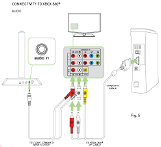 xbox 360 wiring diagram the wiring diagram xbox 360 to rca wiring diagram xbox wiring diagrams for car wiring