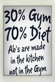 Diet Quotes. QuotesGram via Relatably.com