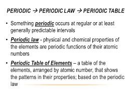 Development of the modern Periodic table - ppt download