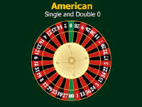 american roulette has a house edge of 5 26