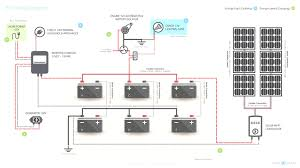solar power system wiring diagram floralfrocks how to install solar panels wiring diagram pdf at Wiring Diagram For Solar Power System
