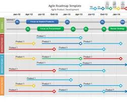 roadmap templates excel agile roadmap powerpoint template template project management and