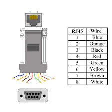 rj45 to db9 adapter wiring diagram wiring library db9 female to rj45 modular adapter previous next