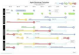 Unique Agile Status Report Template Beautiful Project Timeline Word