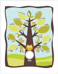 Family Tree Templates Kids Cute For Our Family Unit Family Tree Pinterest Tree