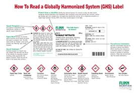 How To Read A Ghs Label Poster