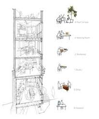 architecture drawing. Alex Monroe Studio / DSDHA Architecture Drawing