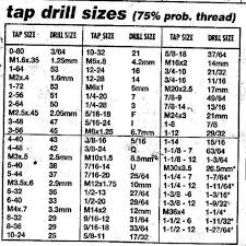 Drill And Tap Chart Printable Threading Chart Home Model