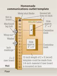 install wall outlets level and at consistent heights cabling install this diagram details the construction and components of a homemade template that can be used during communications outlet installation