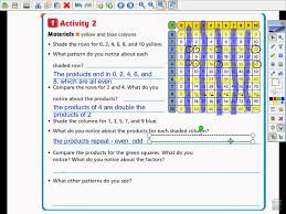 4.7 Patterns On The Multiplication Table - Youtube