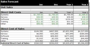 Estimate Spending Related To Sales Bplans