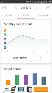 Mood Chart App How To Track Your Moods Themanicfairy
