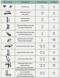 how to type in chinese write chinese characters online essay writing service